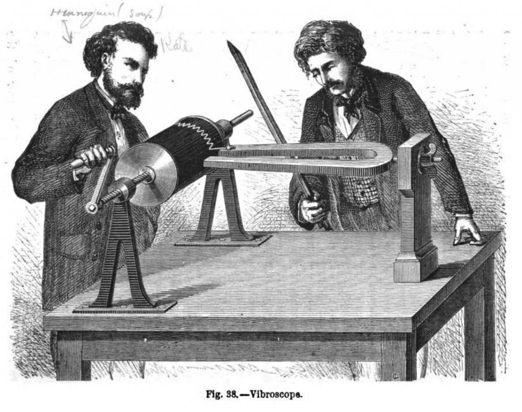 Phonograph History - vibroscope 1024x808